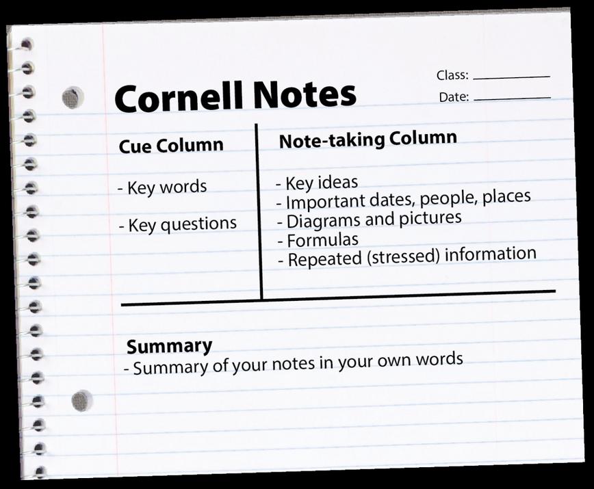 Cornell Method